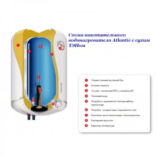 Atlantic SLIM STEATITE VM 080 D325-2-BC электрический водонагреватель