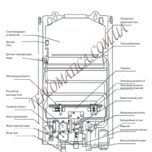 Газовый проточный водонагреватель (Газовая колонка) Darya Thermotehnik JSD 10 GT2 LCD (картинка)
