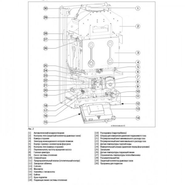 Котел Bosch Gaz 4000 W ZWA 24-2 K двухконтурный