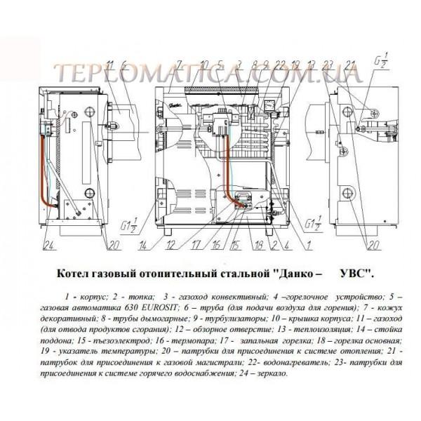 Парапетный котел Данко 12 УСВ двухконтурный