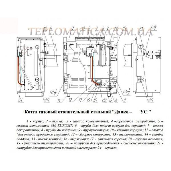 Парапетный котел Данко 15 УС одноконтурный