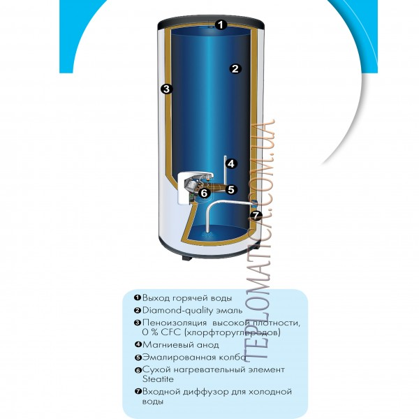 Atlantic STEATITE Exclusive VSRS 300L электрический водонагреватель