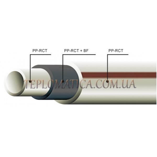 Труба полипропиленовая Wavin ekoplastik Fiber Basalt Plus D32 PN20